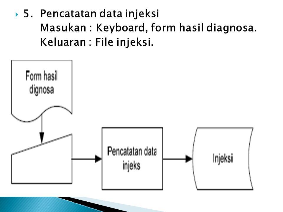 5. Pencatatan data injeksi