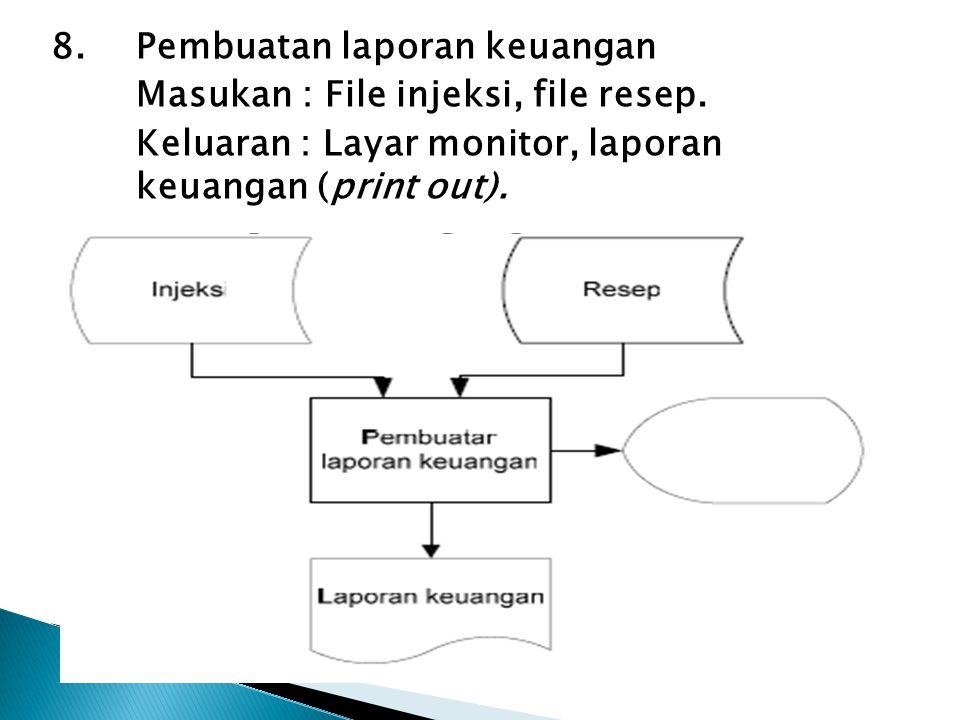 8. Pembuatan laporan keuangan Masukan : File injeksi, file resep