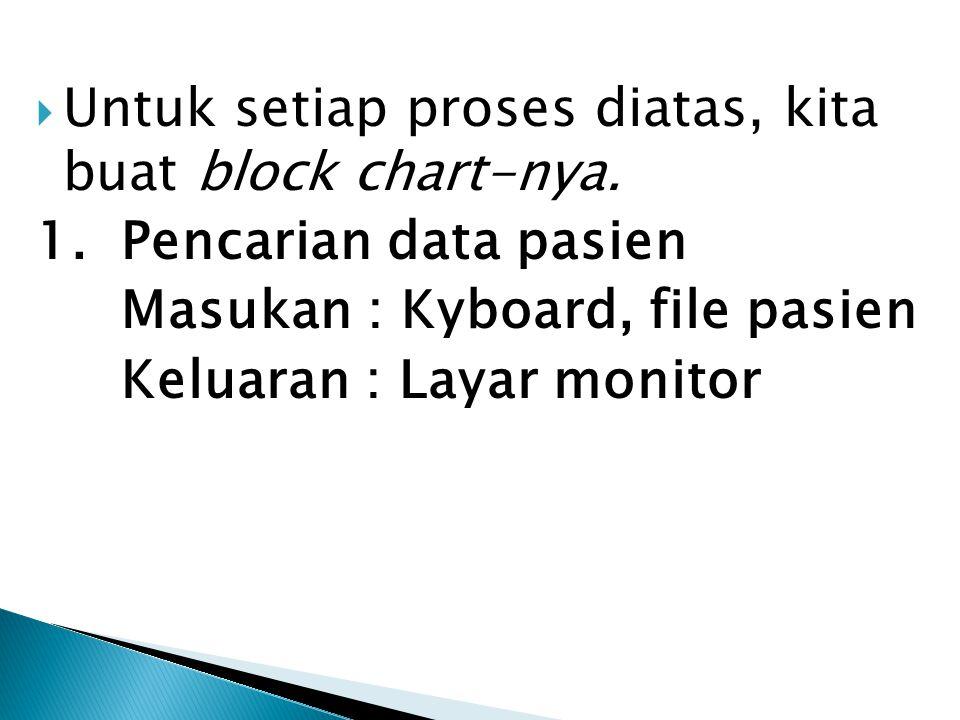 Untuk setiap proses diatas, kita buat block chart-nya.