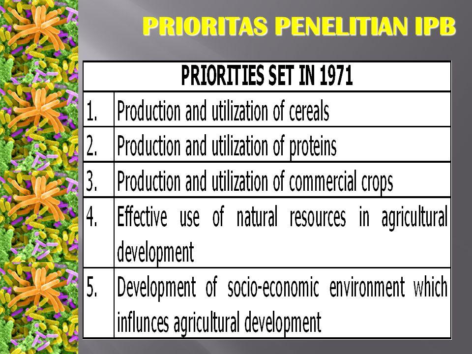 PRIORITAS PENELITIAN IPB