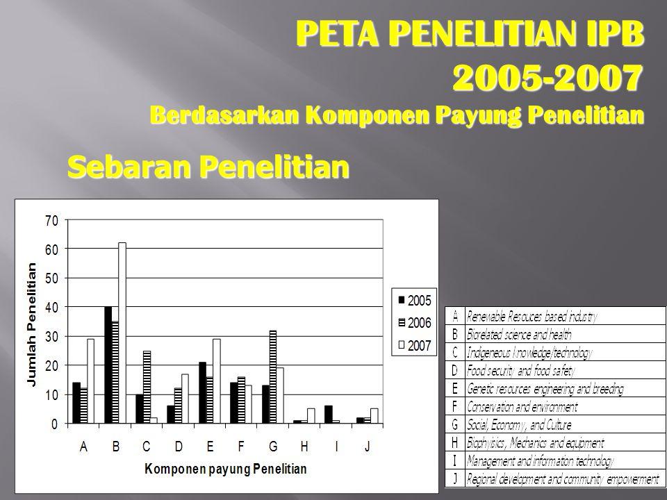 PETA PENELITIAN IPB 2005-2007 Sebaran Penelitian