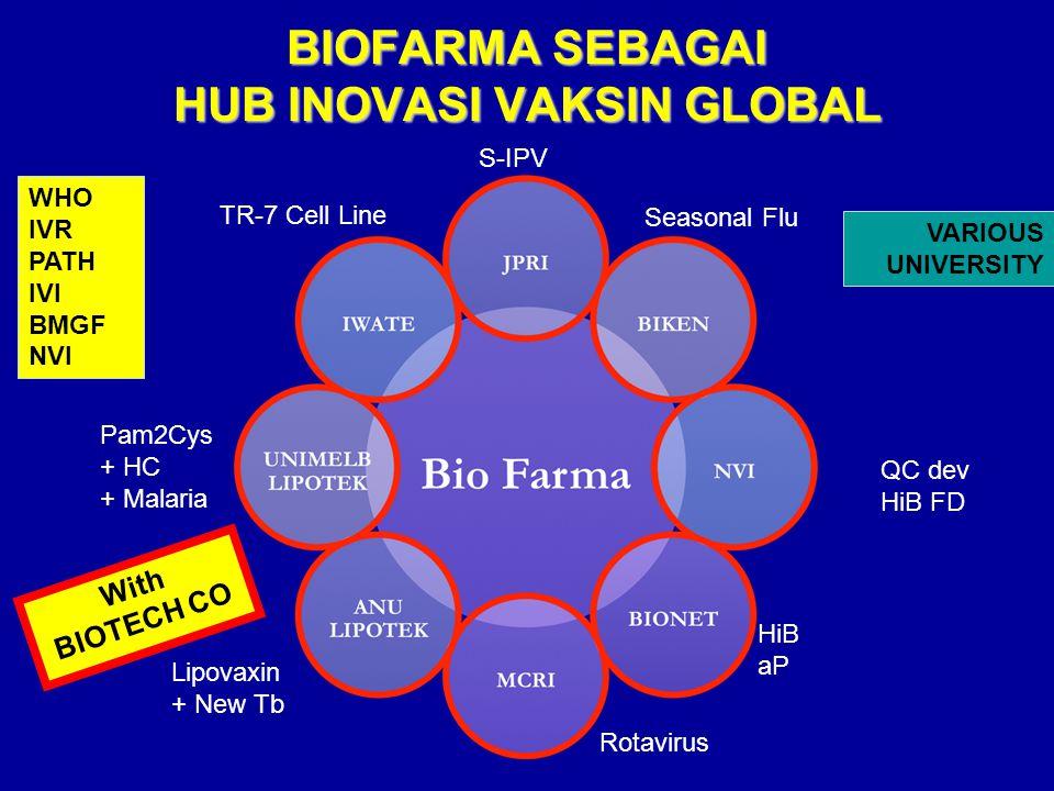 BIOFARMA SEBAGAI HUB INOVASI VAKSIN GLOBAL