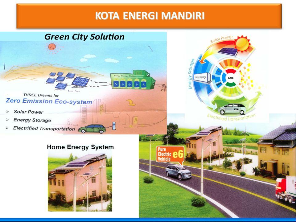 KOTA ENERGI MANDIRI Home Energy System