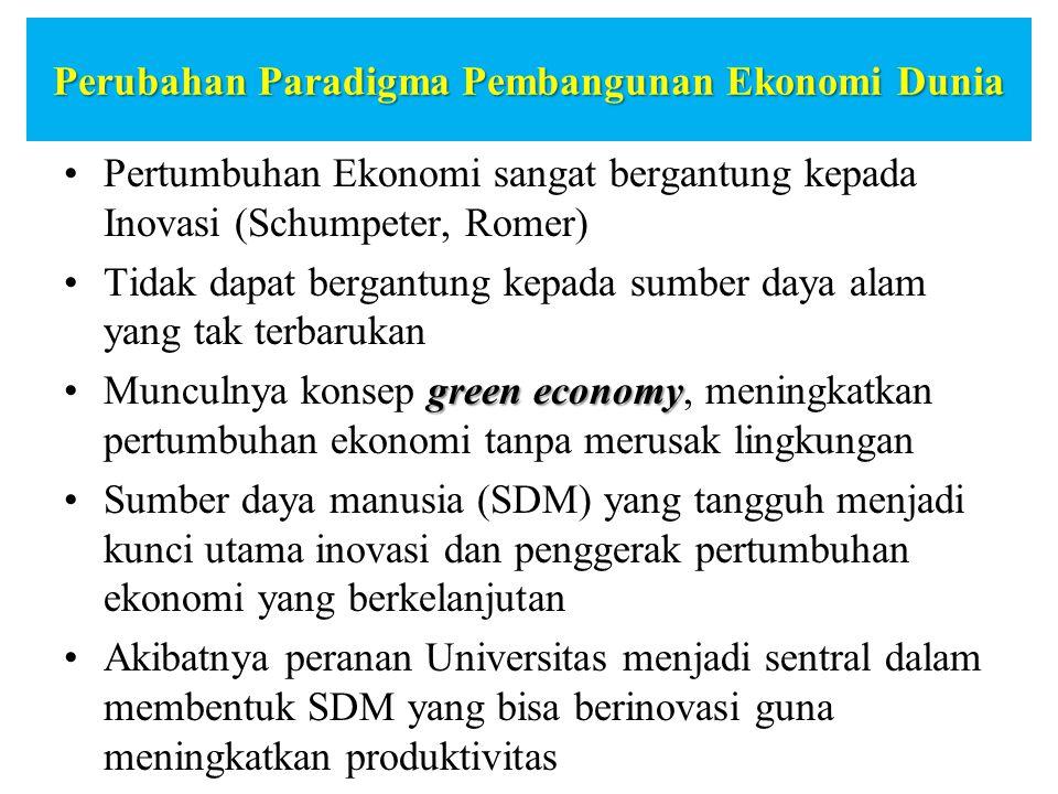 Perubahan Paradigma Pembangunan Ekonomi Dunia