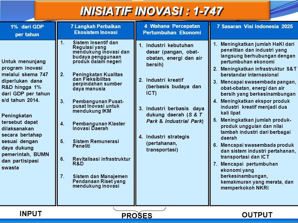 INISIATIF INOVASI : 1-747 INPUT PROSES OUTPUT