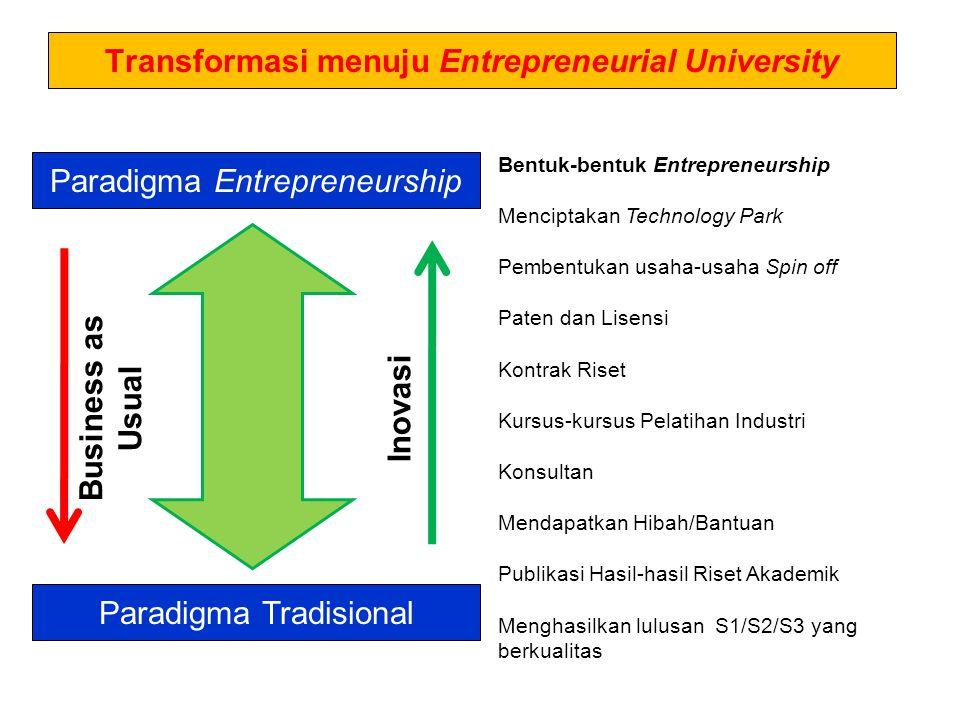 Transformasi menuju Entrepreneurial University