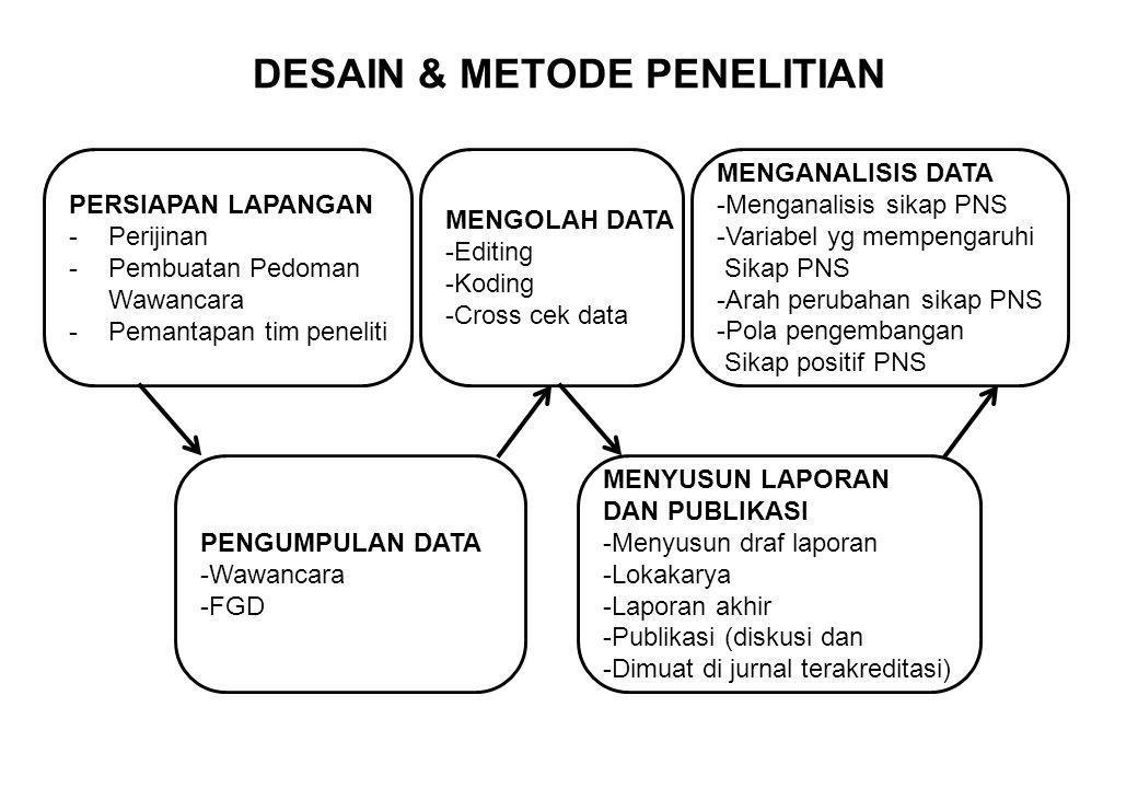 DESAIN & METODE PENELITIAN