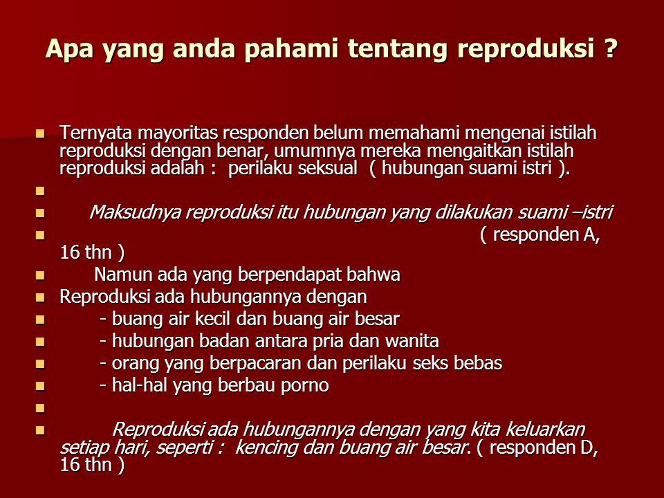 Apa yang anda pahami tentang reproduksi