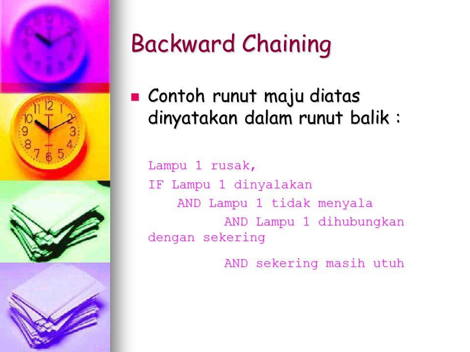 Backward Chaining Contoh runut maju diatas dinyatakan dalam runut balik : Lampu 1 rusak, IF Lampu 1 dinyalakan.