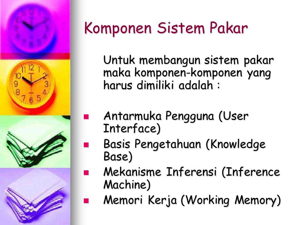 Komponen Sistem Pakar Untuk membangun sistem pakar maka komponen-komponen yang harus dimiliki adalah :