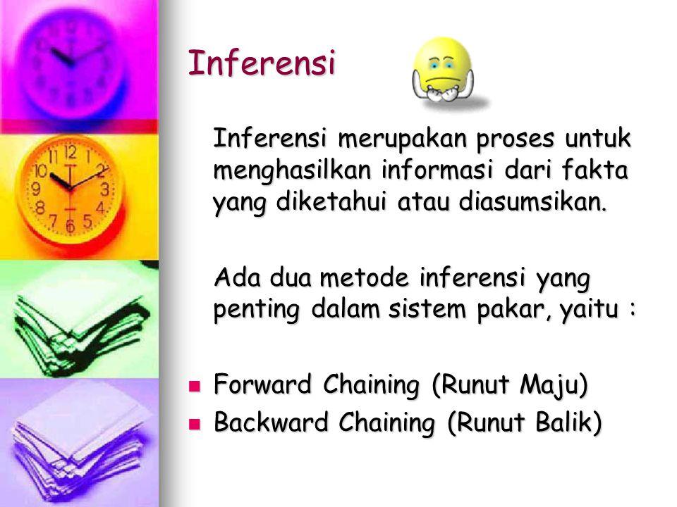 Inferensi Inferensi merupakan proses untuk menghasilkan informasi dari fakta yang diketahui atau diasumsikan.