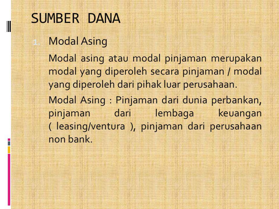 SUMBER DANA Modal Asing