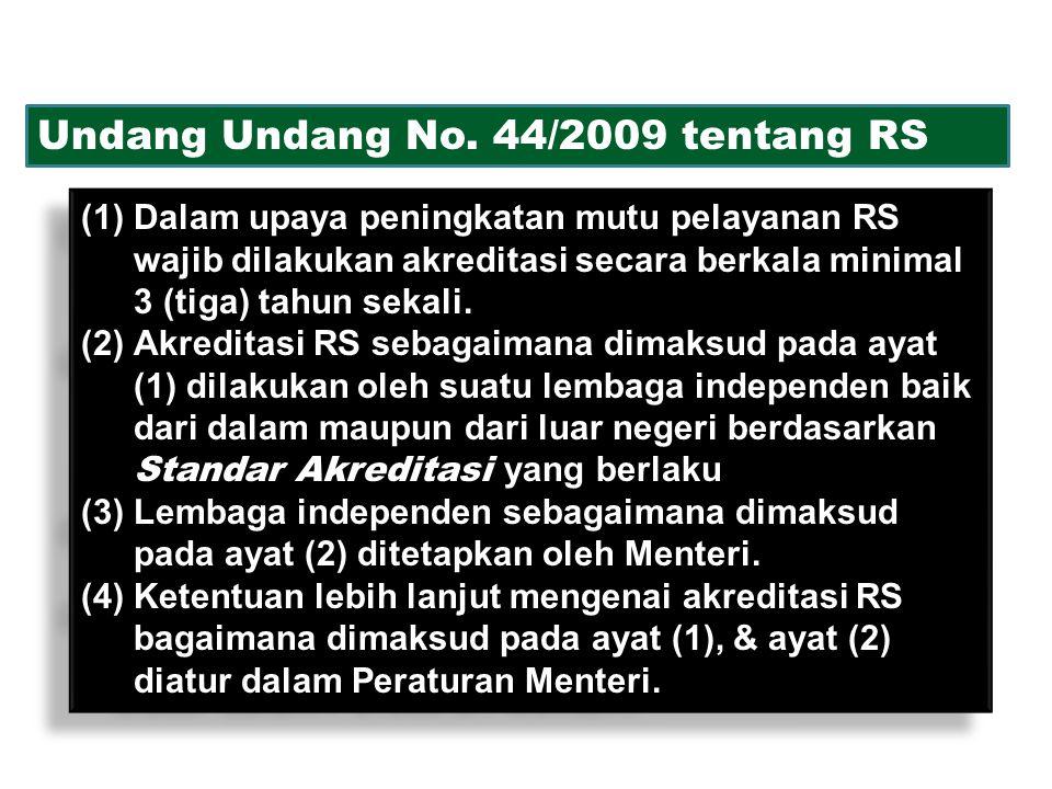 Undang Undang No. 44/2009 tentang RS
