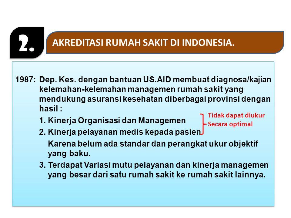 2. AKREDITASI RUMAH SAKIT DI INDONESIA.