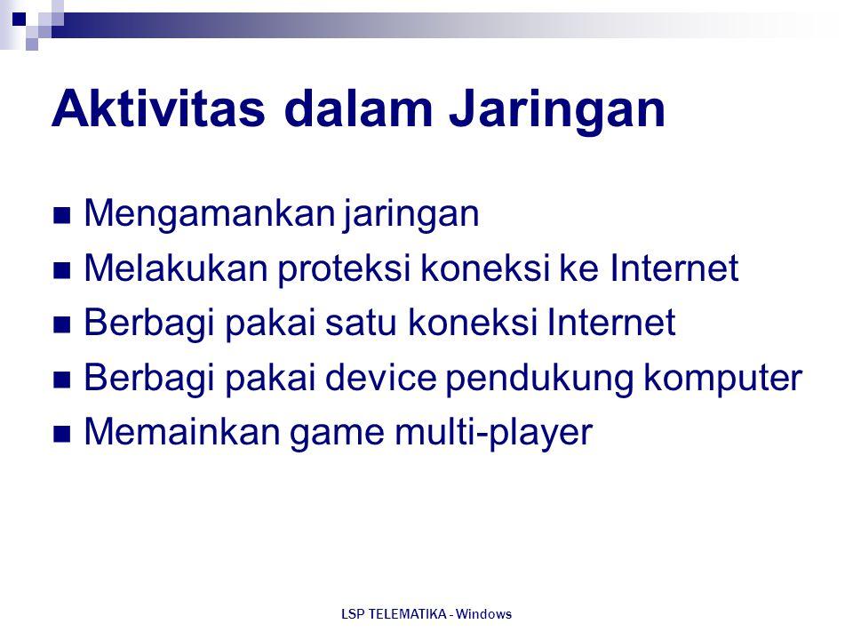 Aktivitas dalam Jaringan