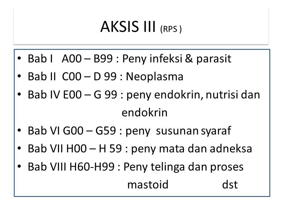AKSIS III (RPS ) Bab I A00 – B99 : Peny infeksi & parasit