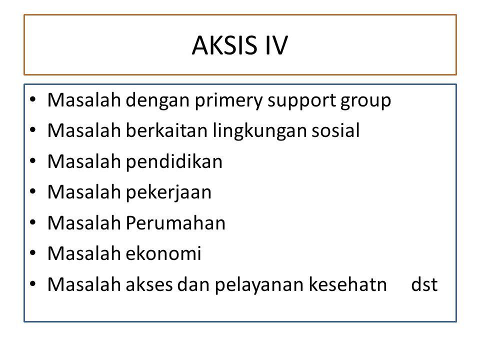 AKSIS IV Masalah dengan primery support group
