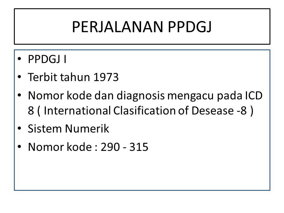 PERJALANAN PPDGJ PPDGJ I Terbit tahun 1973