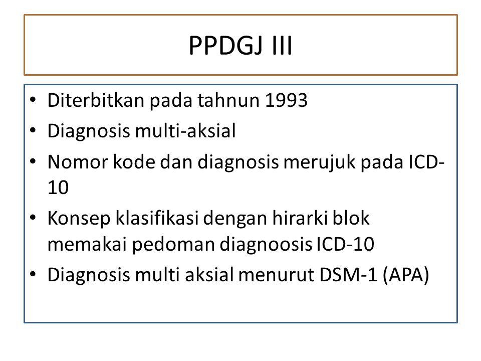 PPDGJ III Diterbitkan pada tahnun 1993 Diagnosis multi-aksial