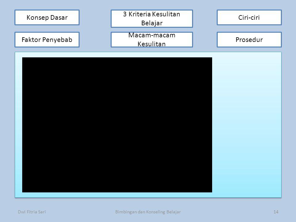 3 Kriteria Kesulitan Belajar Ciri-ciri