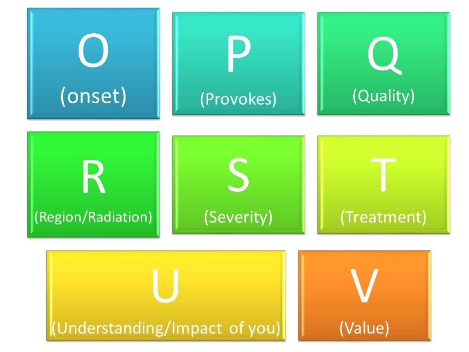 (Understanding/Impact of you)