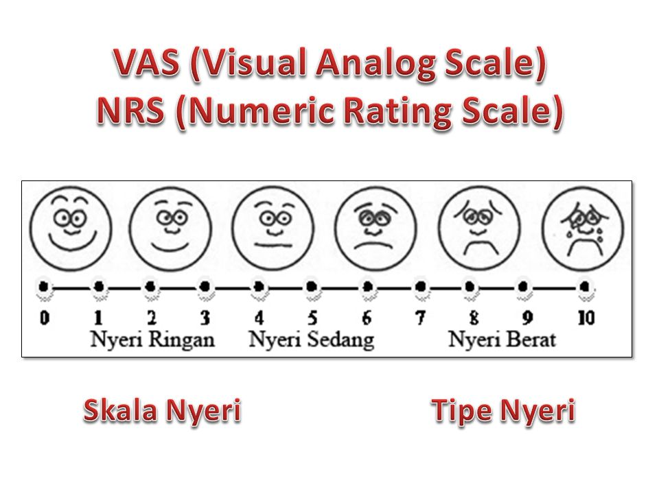 VAS (Visual Analog Scale) NRS (Numeric Rating Scale)
