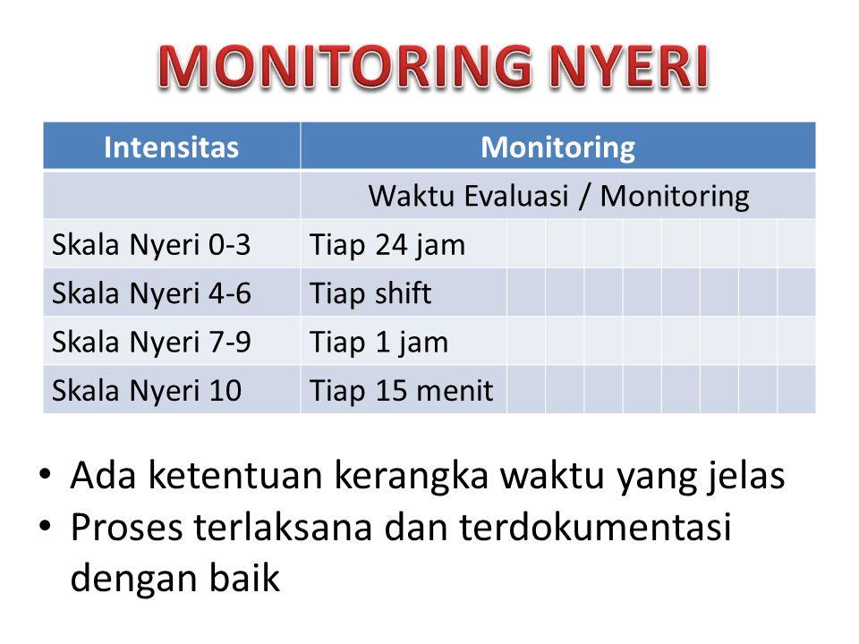 Waktu Evaluasi / Monitoring