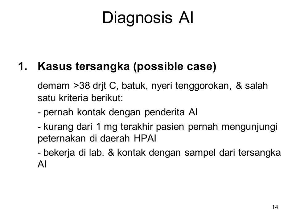 Diagnosis AI Kasus tersangka (possible case) demam >38 drjt C, batuk, nyeri tenggorokan, & salah satu kriteria berikut: