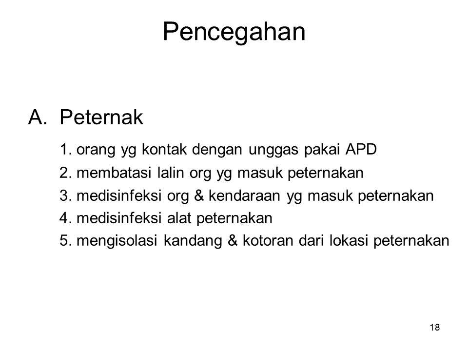Pencegahan Peternak 1. orang yg kontak dengan unggas pakai APD