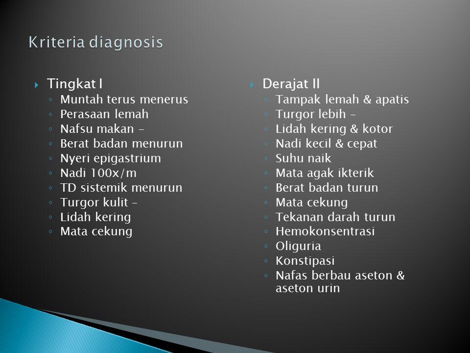 Kriteria diagnosis Tingkat I Derajat II Muntah terus menerus