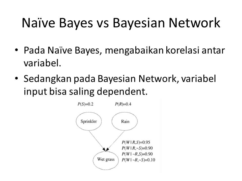 Naïve Bayes vs Bayesian Network