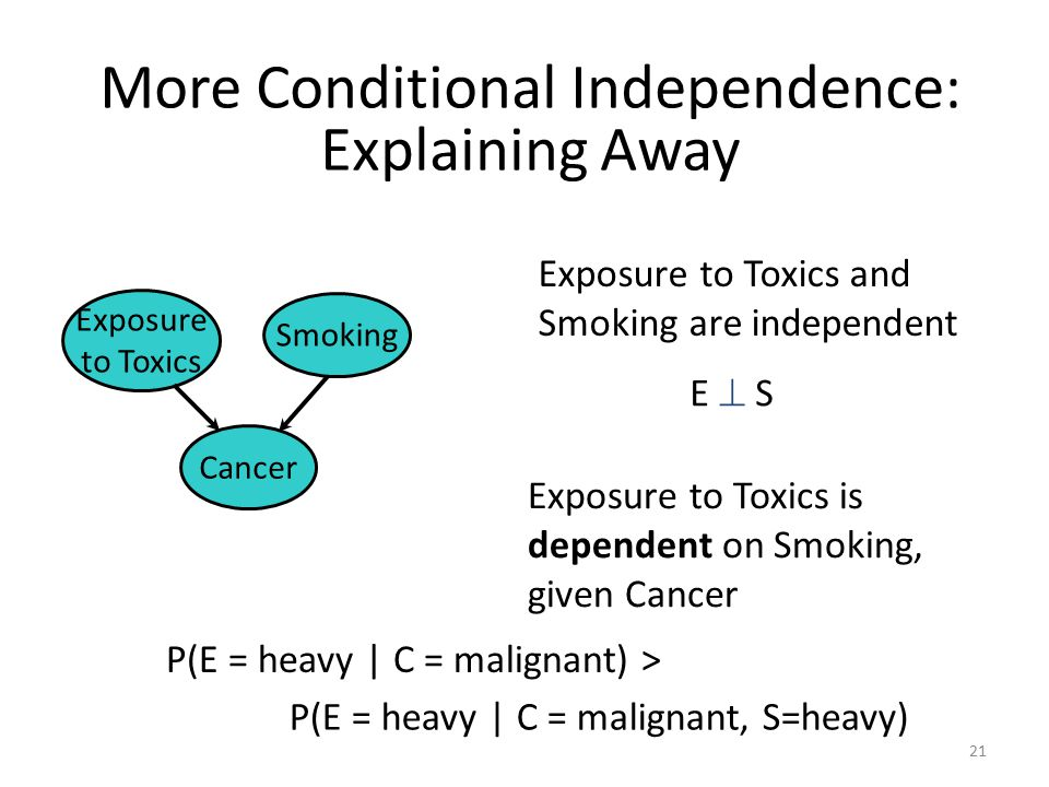 More Conditional Independence: Explaining Away