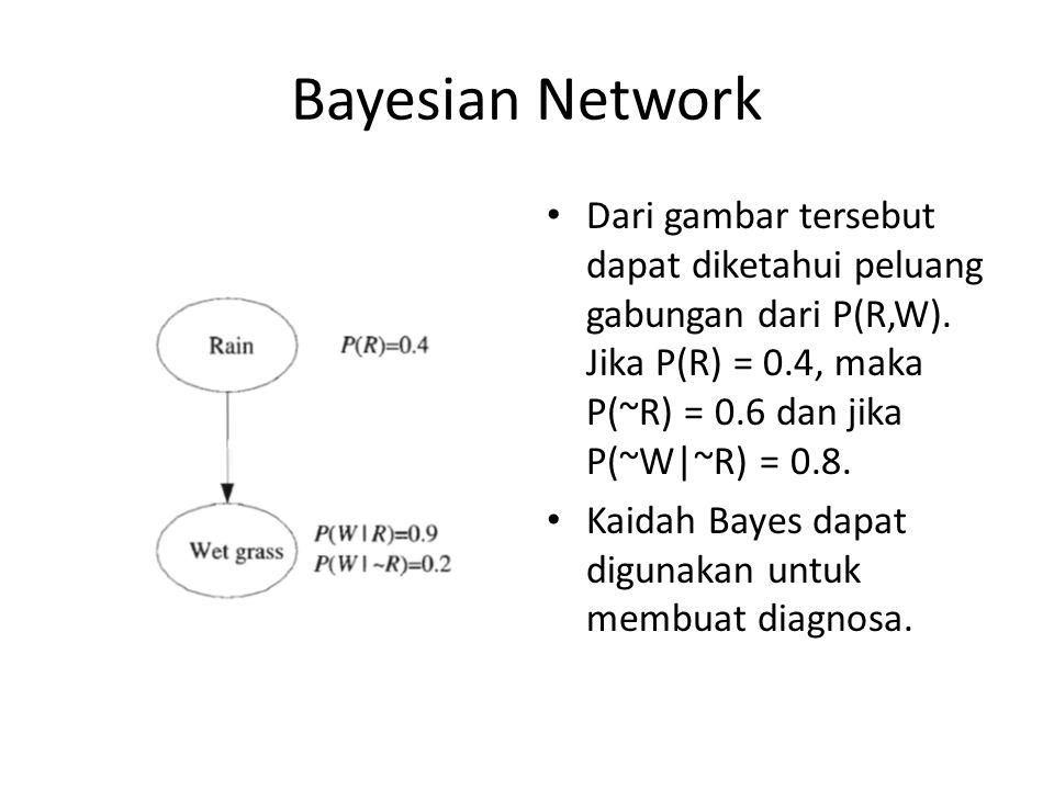 Bayesian Network Dari gambar tersebut dapat diketahui peluang gabungan dari P(R,W). Jika P(R) = 0.4, maka P(~R) = 0.6 dan jika P(~W|~R) = 0.8.