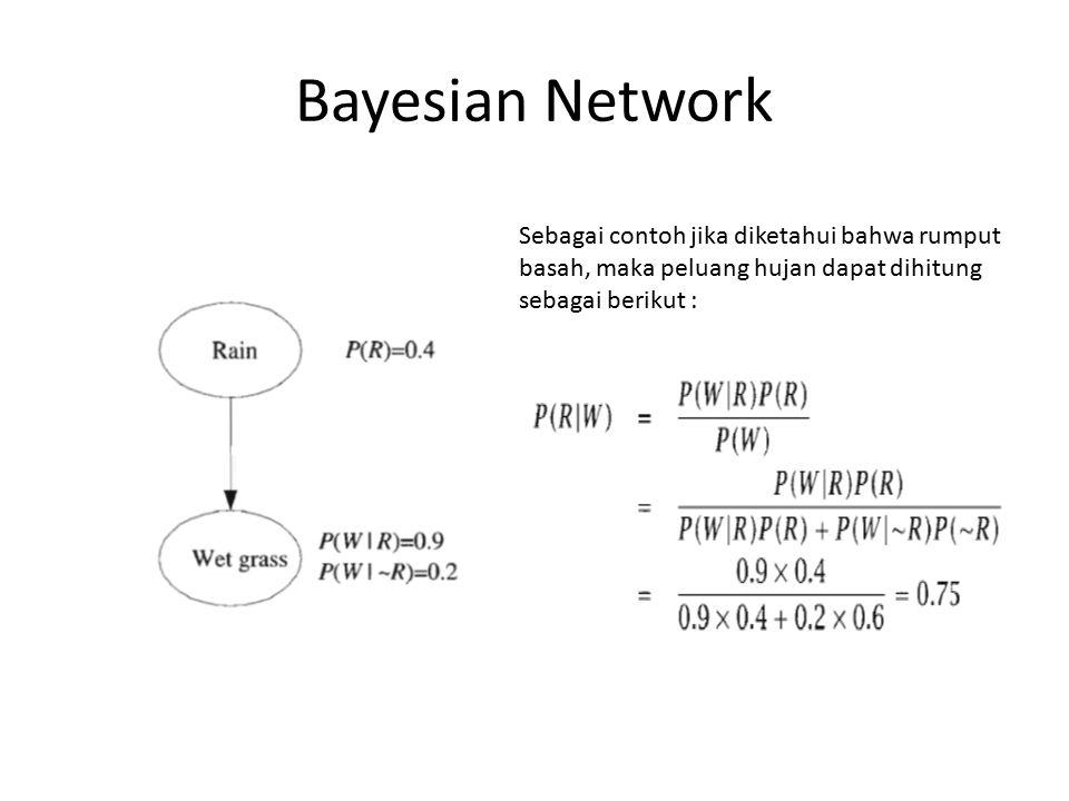 Bayesian Network Sebagai contoh jika diketahui bahwa rumput basah, maka peluang hujan dapat dihitung sebagai berikut :
