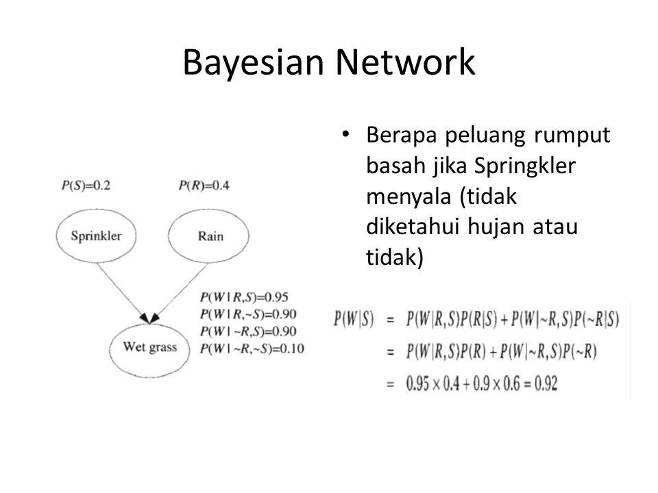 Bayesian Network Berapa peluang rumput basah jika Springkler menyala (tidak diketahui hujan atau tidak)