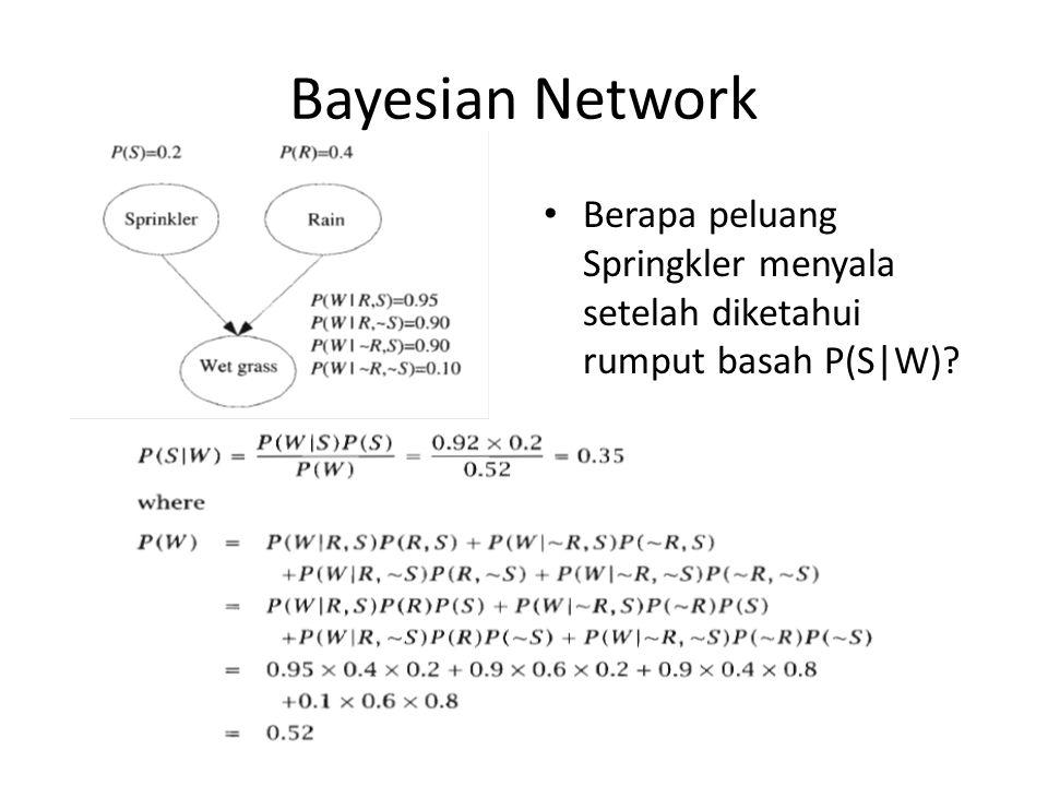 Bayesian Network Berapa peluang Springkler menyala setelah diketahui rumput basah P(S|W)