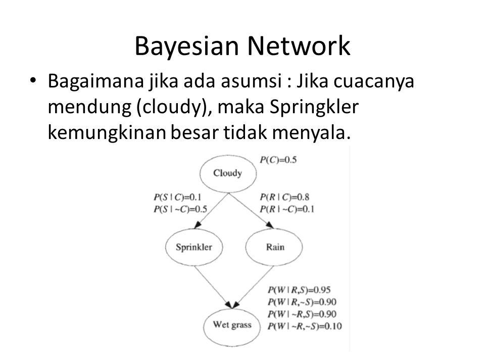 Bayesian Network Bagaimana jika ada asumsi : Jika cuacanya mendung (cloudy), maka Springkler kemungkinan besar tidak menyala.