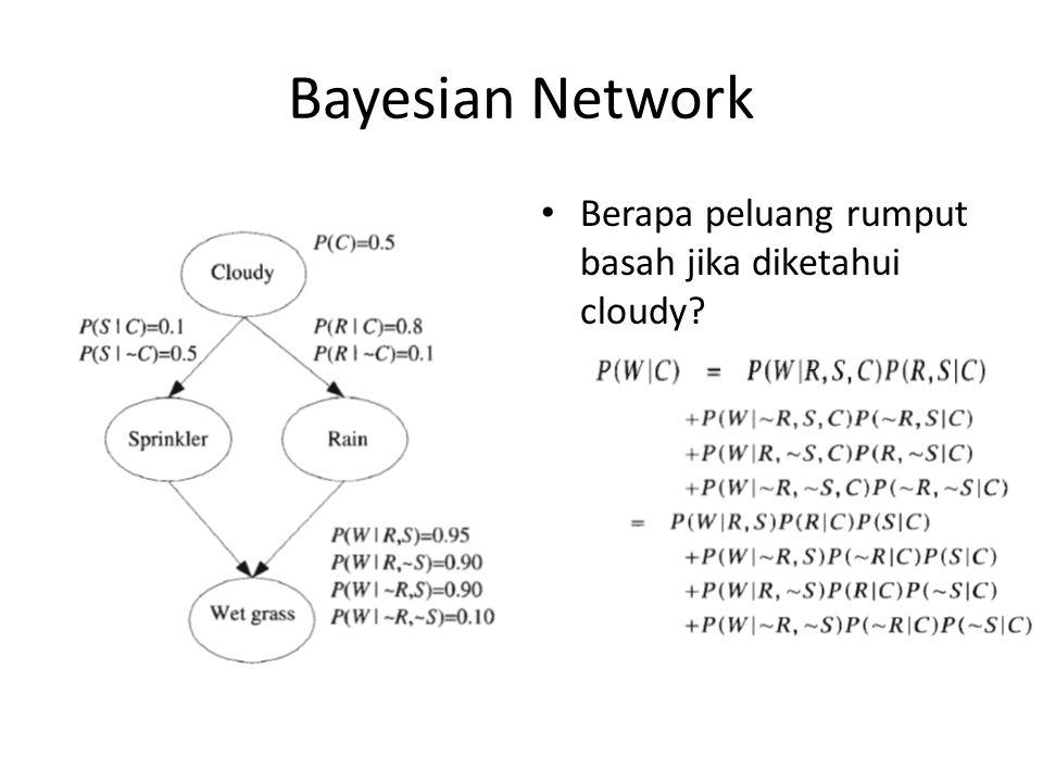 Bayesian Network Berapa peluang rumput basah jika diketahui cloudy