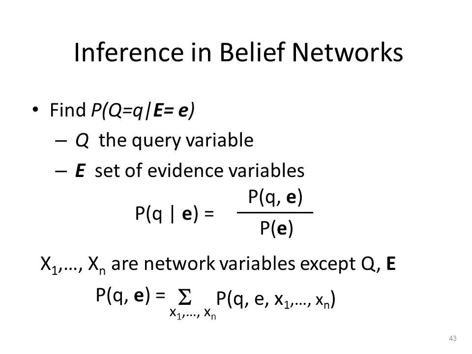 Inference in Belief Networks