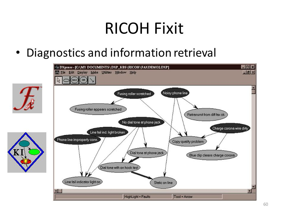 RICOH Fixit Diagnostics and information retrieval