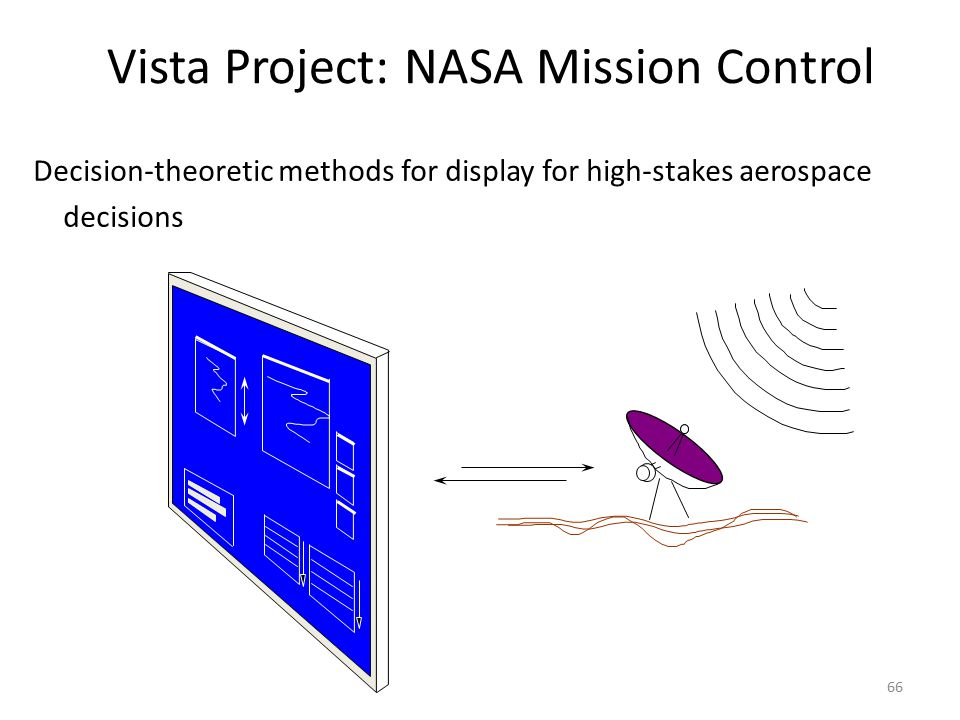 Vista Project: NASA Mission Control