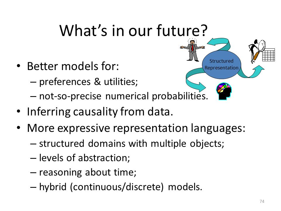 What's in our future Better models for: