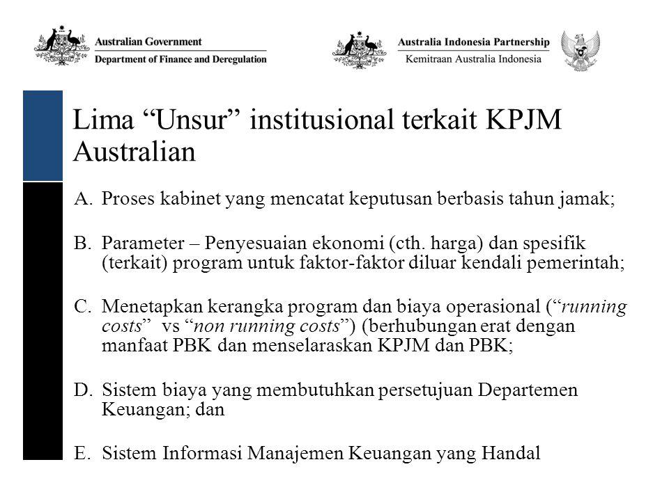 Lima Unsur institusional terkait KPJM Australian