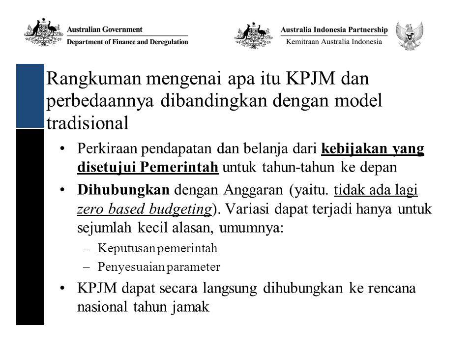 Rangkuman mengenai apa itu KPJM dan perbedaannya dibandingkan dengan model tradisional