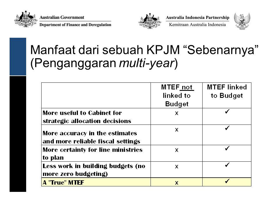 Manfaat dari sebuah KPJM Sebenarnya (Penganggaran multi-year)