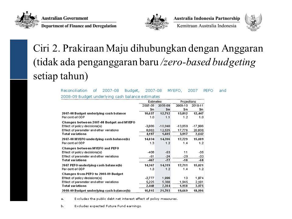 Ciri 2. Prakiraan Maju dihubungkan dengan Anggaran (tidak ada penganggaran baru /zero-based budgeting setiap tahun)