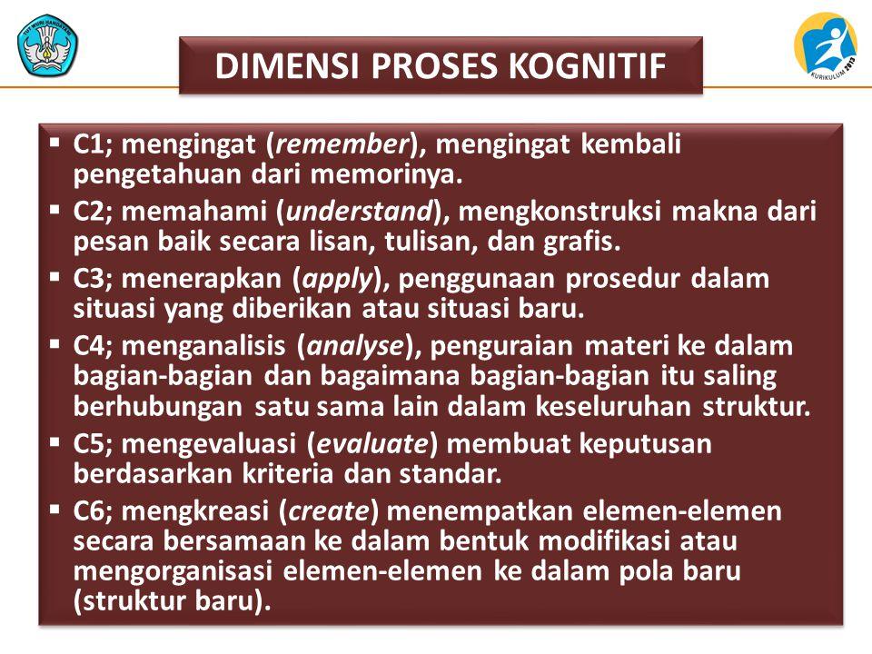 DIMENSI PROSES KOGNITIF