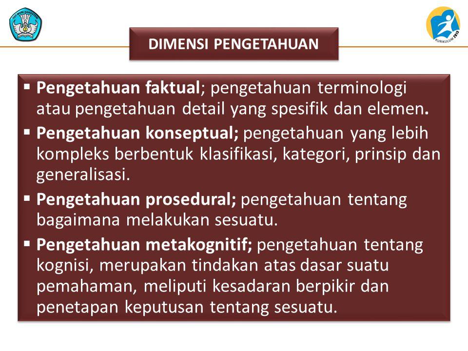 DIMENSI PENGETAHUAN Pengetahuan faktual; pengetahuan terminologi atau pengetahuan detail yang spesifik dan elemen.