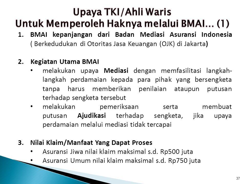 Upaya TKI/Ahli Waris Untuk Memperoleh Haknya melalui BMAI… (1)