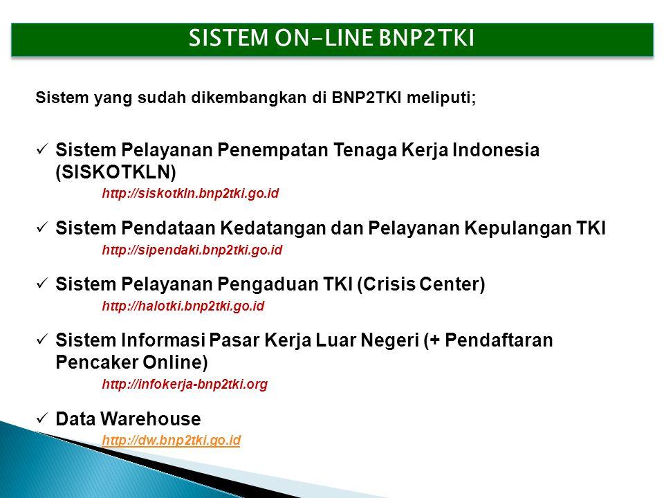 SISTEM ON-LINE BNP2TKI Sistem yang sudah dikembangkan di BNP2TKI meliputi; Sistem Pelayanan Penempatan Tenaga Kerja Indonesia (SISKOTKLN)